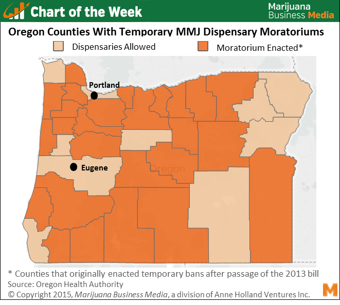 , Chart of the Week: Much of Oregon Set for Messy Grand Re-Opening