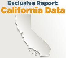 California medical mariijuana