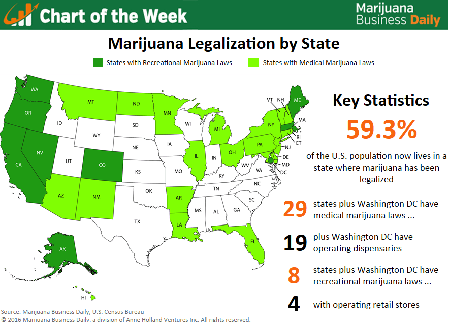 Map The postelection US marijuana landscape Marijuana Business