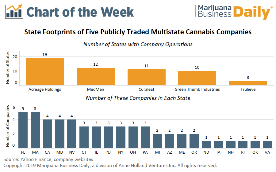 publicly traded marijuana companies, Chart: Multistate cannabis operators rapidly expanding into new markets