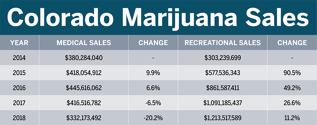 marijuana business, Cannabis business news you may have missed for the week ending Feb. 15 (SLIDESHOW)