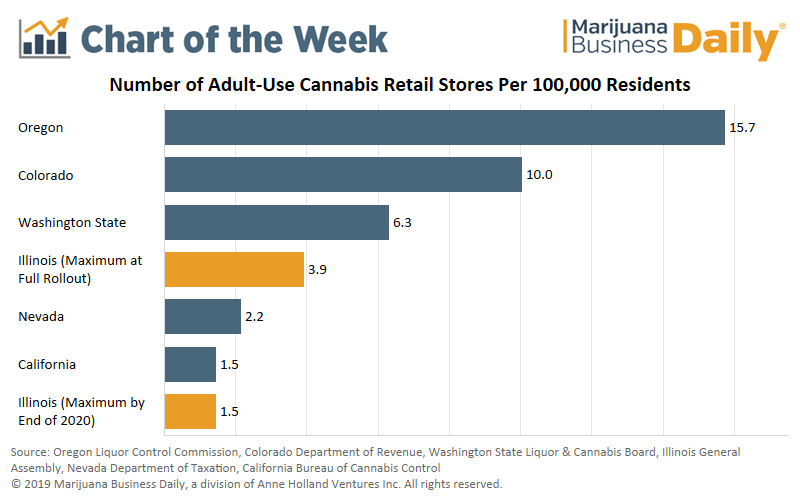 Illinois recreational cannabis, Chart: Recreational cannabis stores will be few and far between in Illinois