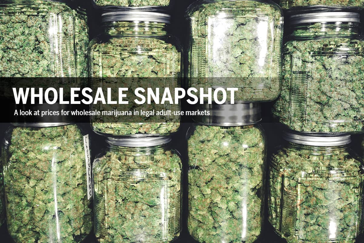 cannabis wholesale, Wholesale marijuana snapshot: A review of prices in adult-use markets