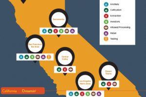 , California Marijuana Meccas