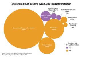 , Isodiol partners with AATAC over CBD topical distribution
