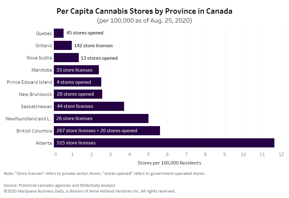 Ontario Canada cannabis stores, Ontario cuts into cannabis store shortage by doubling authorizations