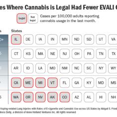 2020 marijuana news, 20 charts that illustrate the 2020 marijuana market
