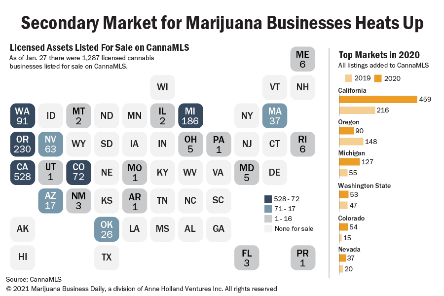 A map and chart showing the growth of cannabis businesses listed on the secondary market.