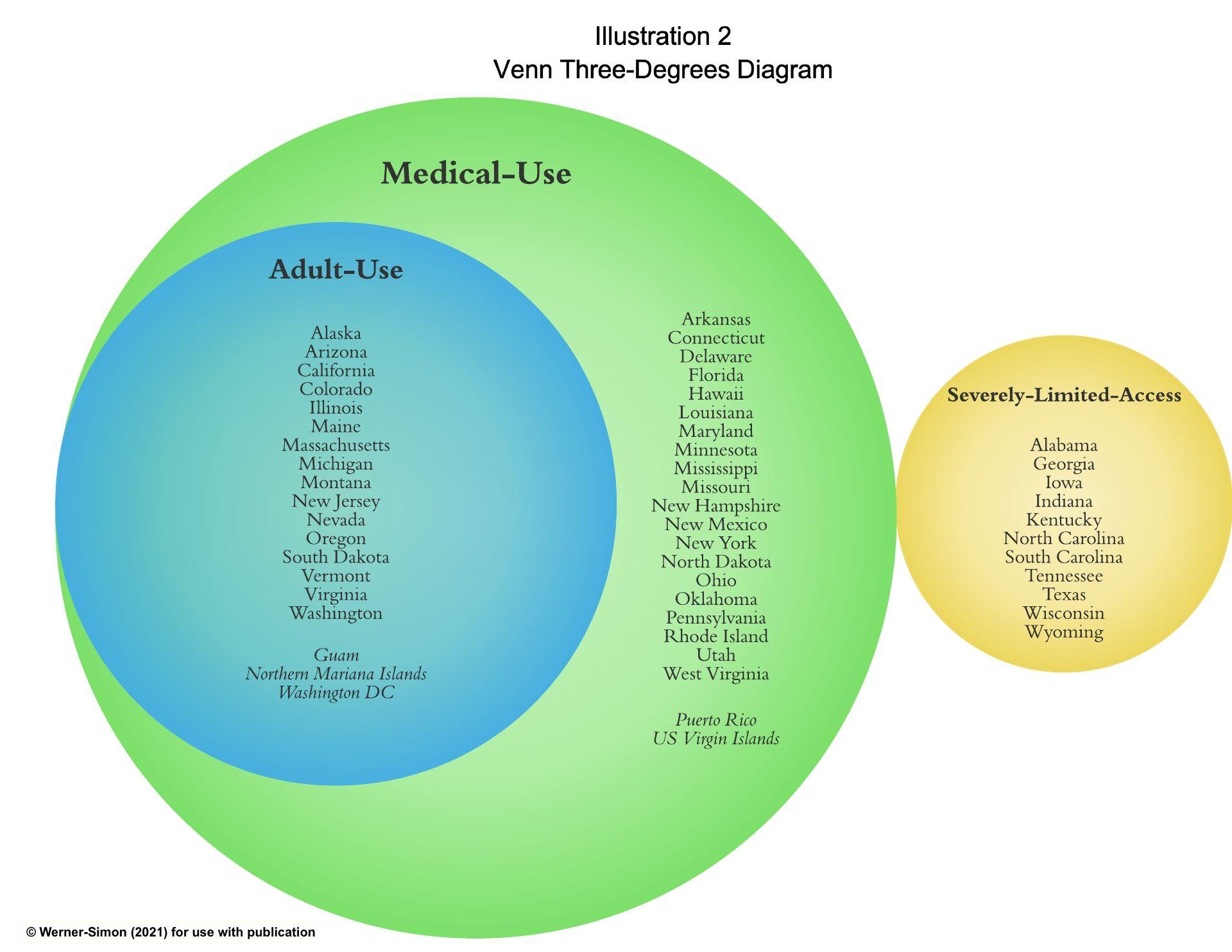 marijuana legalization, The three degrees of marijuana legalization in the United States