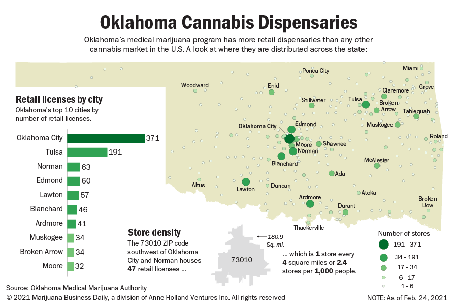 A map showing where Oklahoma retail dispensary licenses are located by city.