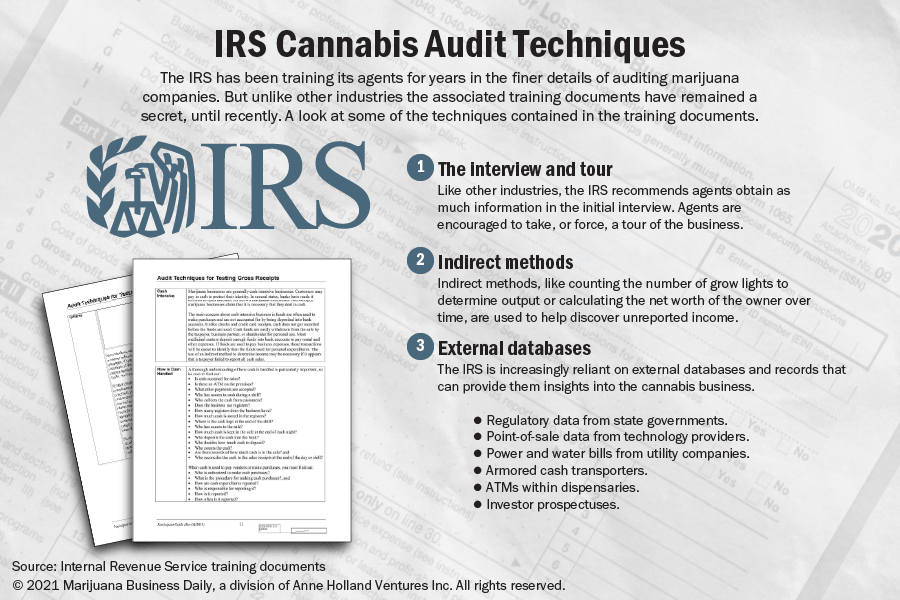 Chart explaining some of the IRS cannabis audit techniques