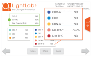 , Delta-8 THC now reported by LightLab 3 Cannabis Analyzer