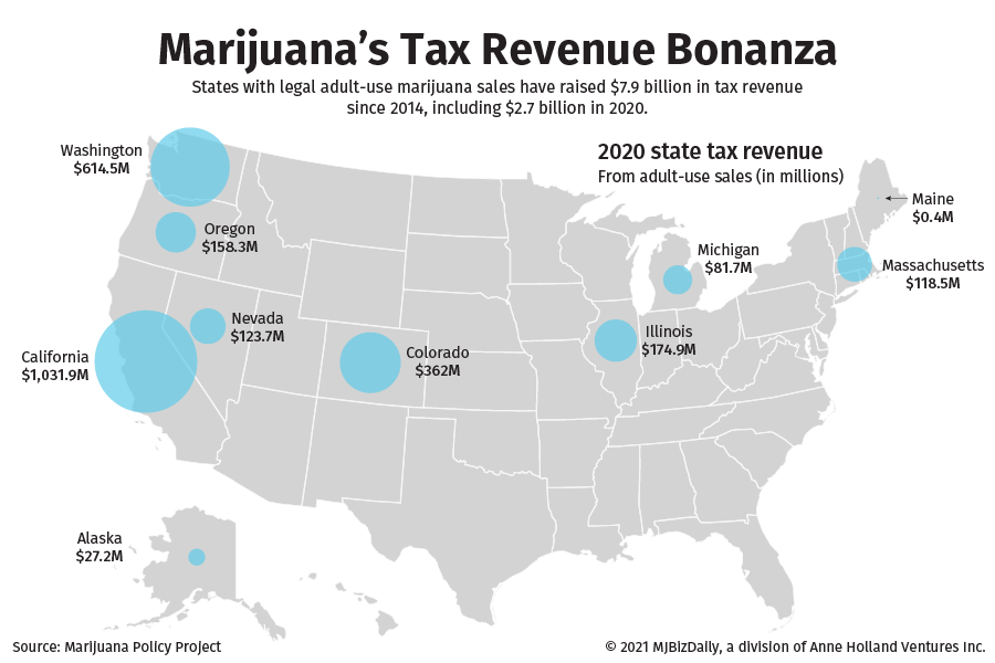 Map showing the adult-use marijuana tax revenue collect by several states across the U.S. in 2020.
