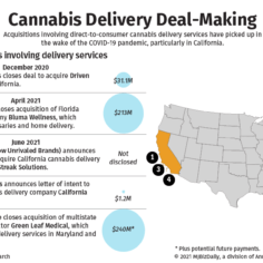 A table and map listing the recent cannabis deals that involve direct-to-consumer delivery services.
