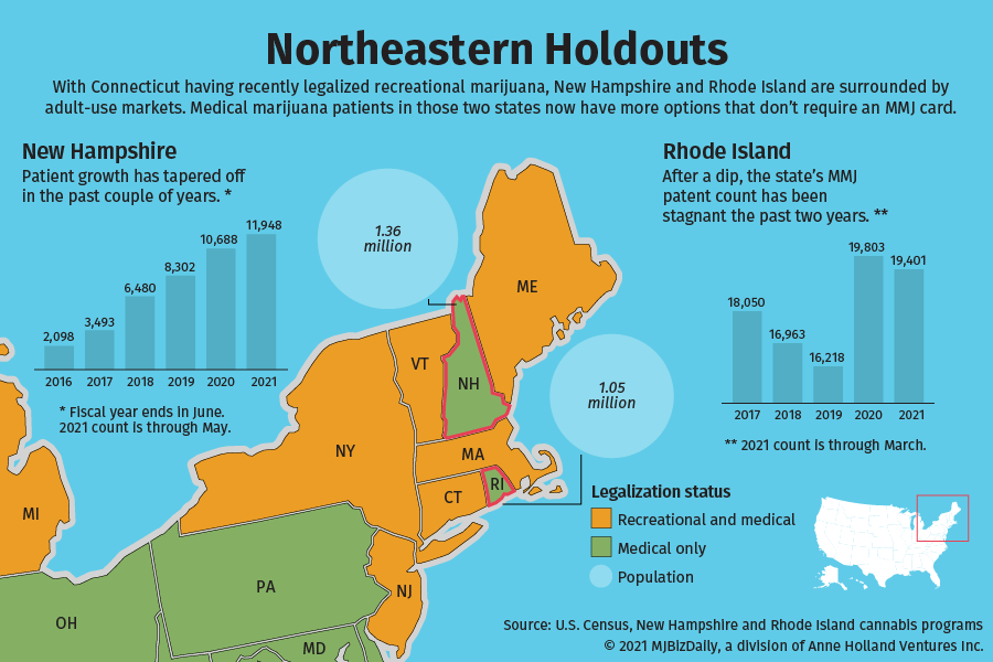A map and chart comparing MMJ patient totals in New Hampshire and Rhode Island.