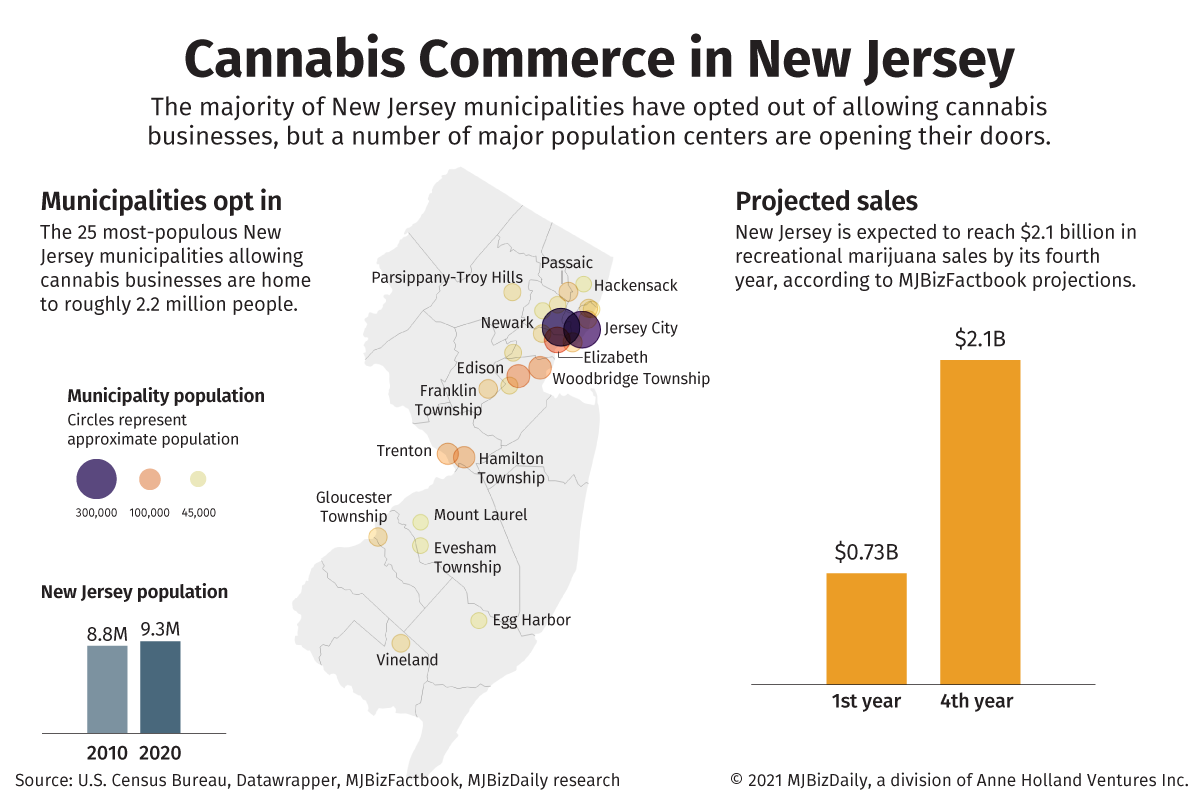 A map showing major municipalities that have opted in to allowing cannabis commerce.
